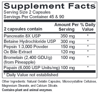Digestzyme ingredients