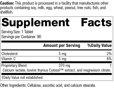Thymex ingredients