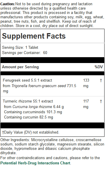 Turmeric Forte ingredients