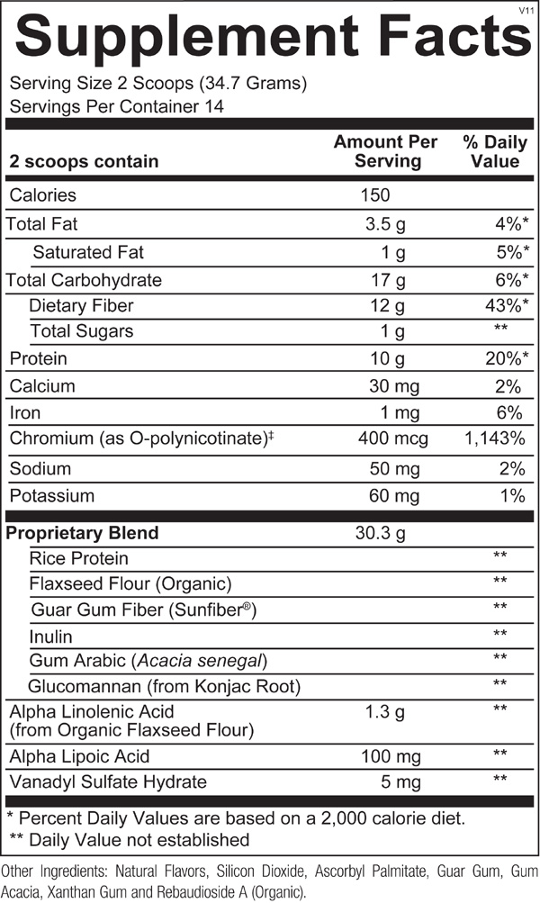 GlycemaCORE ingredients