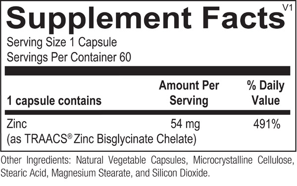 Reacted Zinc ingredients