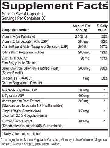Thyrotain ingredients